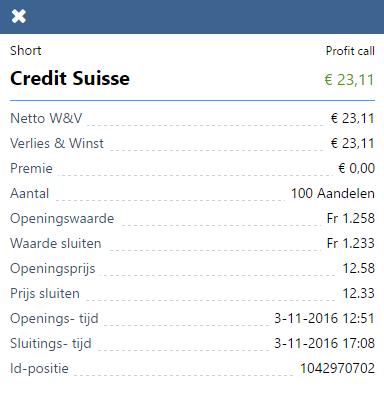 credit-suisse-resultaat